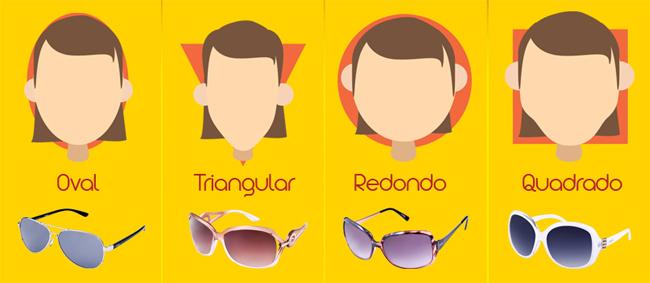 Formatos-Rostos-Oculos-Ideais